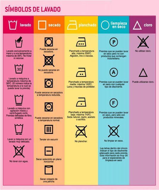 Símbolos lavado y cuidado de la ropa de trabajo